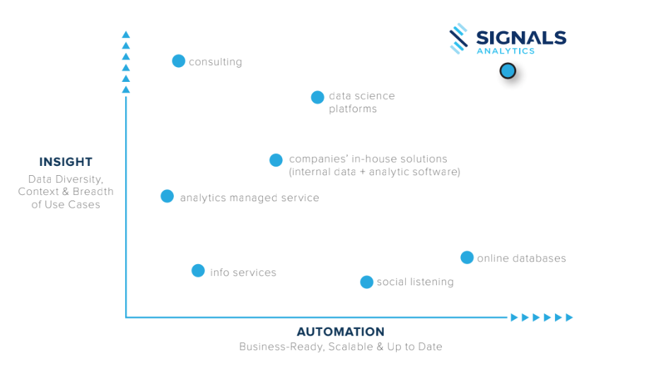 Learn+how+to+choose+the+right+advanced+analytics+software+to+better+inform+your+business+decisions