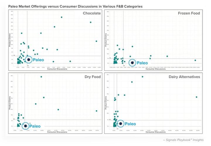 Pet+Food+WP+-+Paleo+Market+Offerings+versus+Consumer+Discussions+(002)