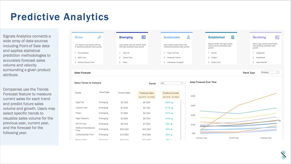 Predictive+Analytics