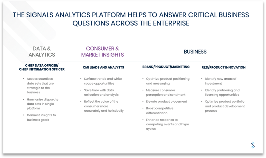 Signals Analytics Answers Critical Business Questions Across the Enterprise